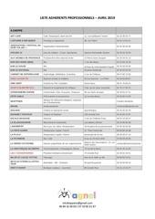 190325 liste adherents pro