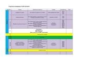Fichier PDF progression pedagogique tcape 2018 2019