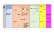Fichier PDF grille decoute modele a modifier