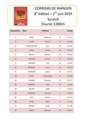 classement course 3 000m 2019 1