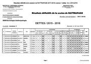 dettes l1 2015 16 1