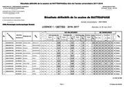 dettes l1 2016 2017 1