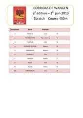 classement course 450 m 2019