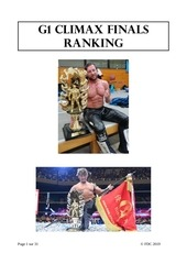 g1 climax finals ranking
