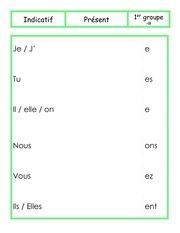 fr   conj   outils de conjugaison