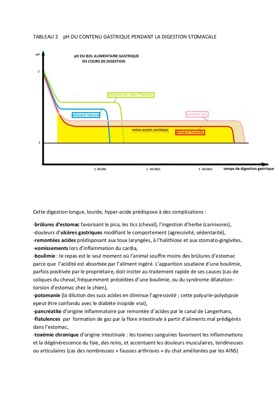 importance-detection-hyper-acidite-gastrique.pdf - page 2/4