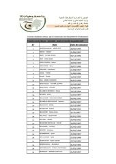 acg   pv   de classement et dorientations master 1