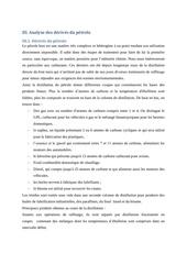 chapitre 4 b