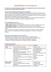 note presentation cc 1