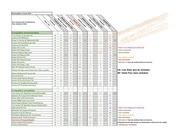 tableau de classement des croquettes par taux de glucides chiens