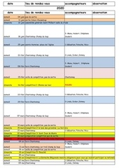 calendrier activites 2020 blog