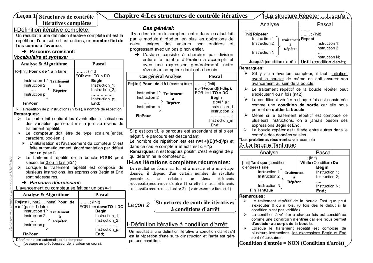 Aperçu du document fiche-structures-iteratives.pdf - page 1/1