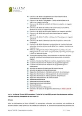 30 mars 2020 VF Mesures d'accompagnement covid-19.pdf - page 5/87