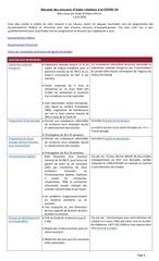 tableau resume mesures covid19