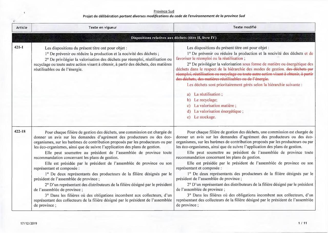 Aperçu du document Dispositions relatives aux déchets_0001.pdf - page 1/11