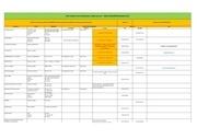 planning commercesv7