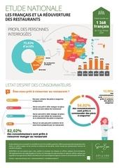 infographie etude nationale 1368 personnes les perspectives de r