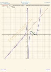 je me prepare graphes