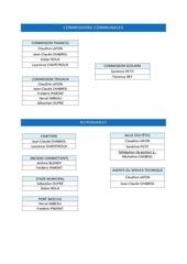 commissions communales et delegues recap