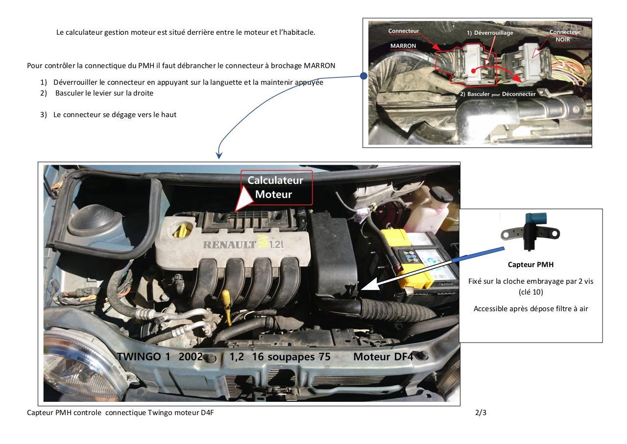 Twingo 1 Moteur D4f Capteur Pmh Controles Par Christian Huguet Fichier Pdf