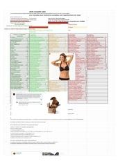 alerte croquette orijen tableau de classement alerte croquette c