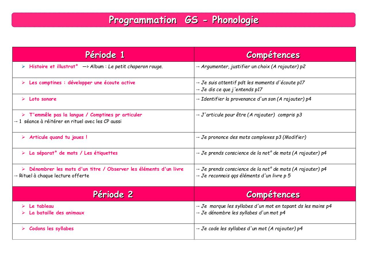 Aperçu du document Phonologie GS - Prog.pdf - page 1/4