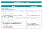 ecriture gs programmation