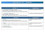 graphisme gs programmation