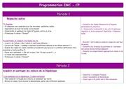 programmation emc