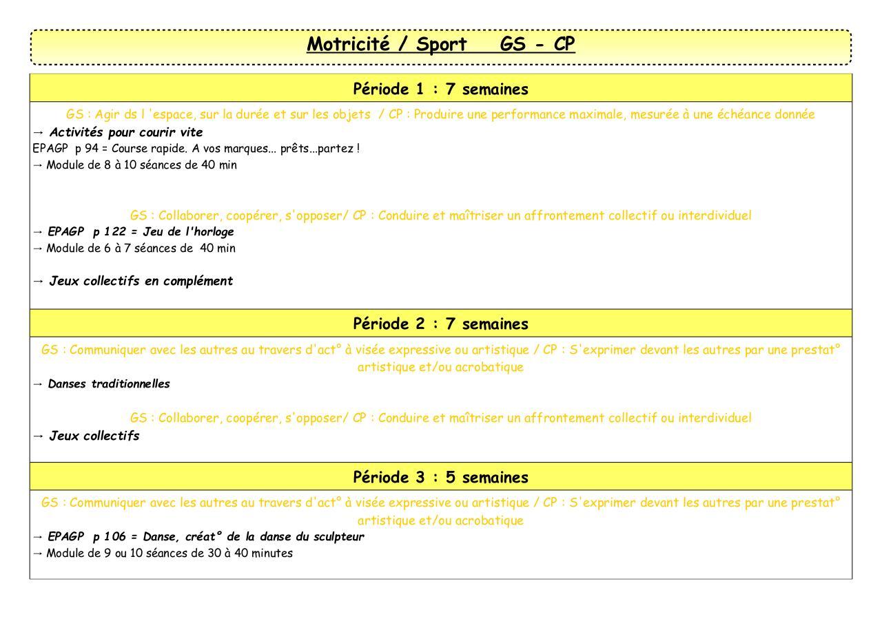 Programmation Motricite Sport Gs Cp Fichier Pdf