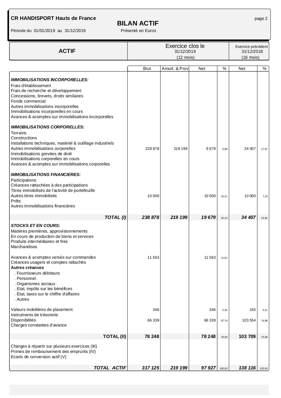 Aperçu du document bilan financier 2019 CRH HDF.pdf - page 2/5