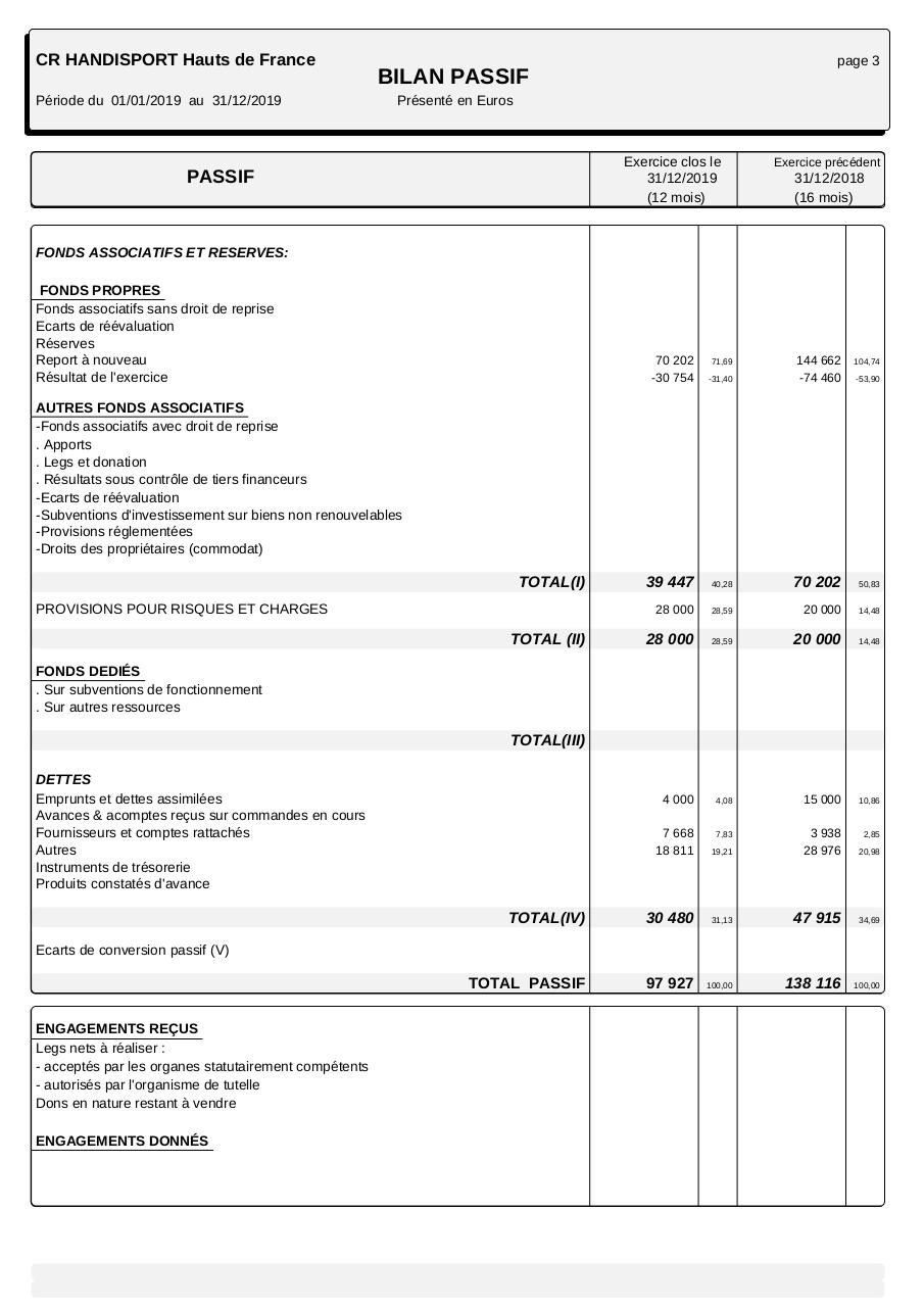 Aperçu du document bilan financier 2019 CRH HDF.pdf - page 3/5