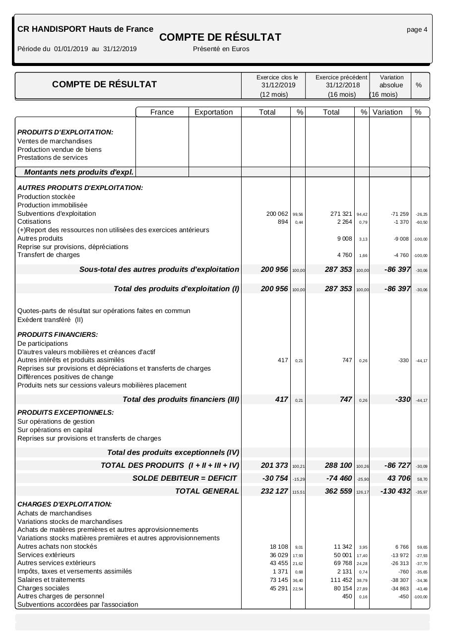 Aperçu du document bilan financier 2019 CRH HDF.pdf - page 4/5