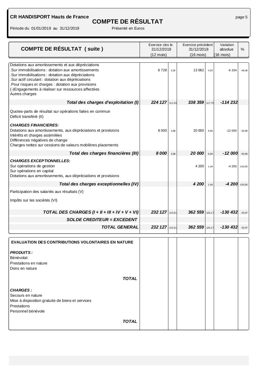 Aperçu du document bilan financier 2019 CRH HDF.pdf - page 5/5