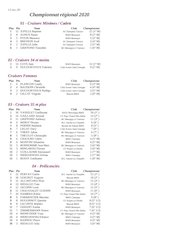 classement championnat regional