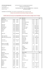 commande bio fruits et legumes   semaine 43