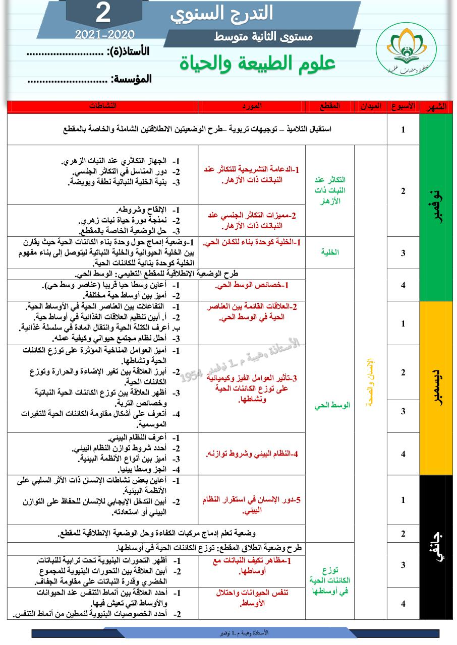 Aperçu du document توزيع سنة ثانية2020.pdf - page 2/3
