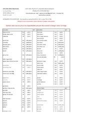 commande bio fruits et legumes   semaine 44