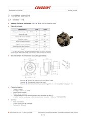 119_Notice_Rheostats_circulaires_Coudoint.pdf - page 5/13