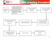 Presentation on Licensing  Procedure for Power Plants_Oct 2020.pdf - page 5/10
