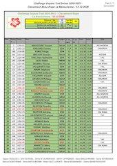 guyane trail   challenge 2020 2021   classement macourienne