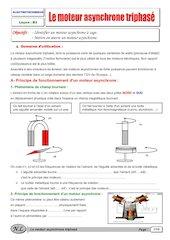 11  le moteur asynchrone triphase