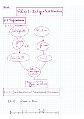 manuscrit pdf chapitre 6 lecon 1