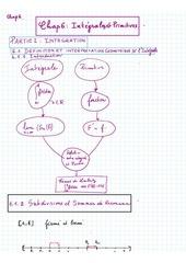 manuscrit pdf chapitre 6 lecons  1 2 3 4 5 6 7
