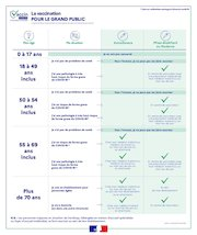 infogvaccinsparticuliers