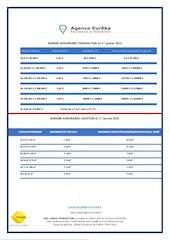 honoraires eureka transaction 2021