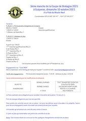 invitation coupe bzh guipavas 2021